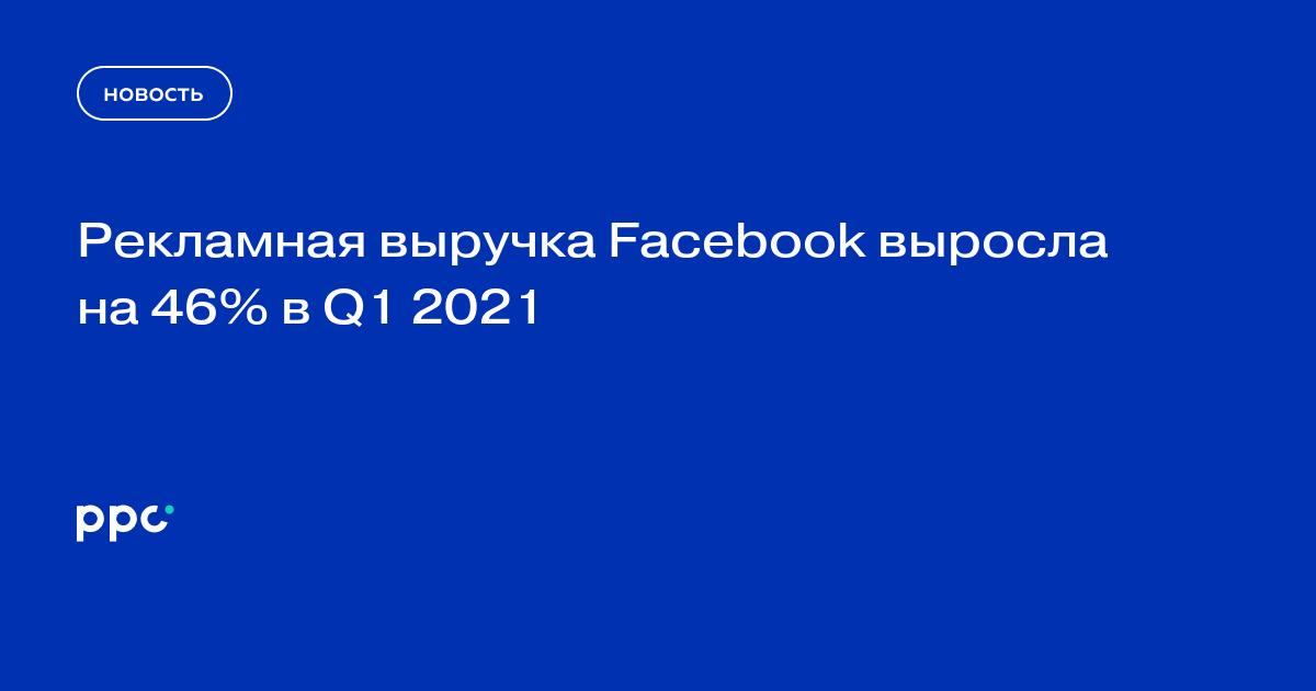Рекламная выручка Facebook выросла на 46% в Q1 2021