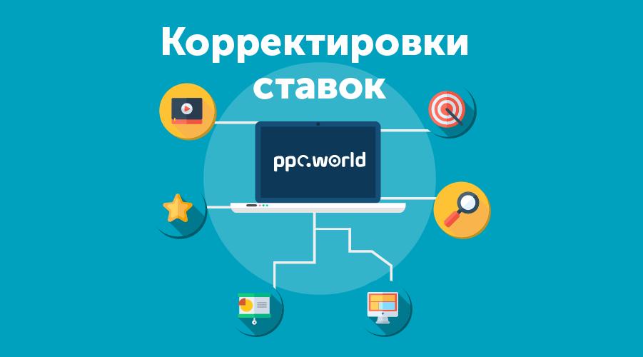 Корректировки ставок в Яндекс.Директе и Google AdWords — инфографика