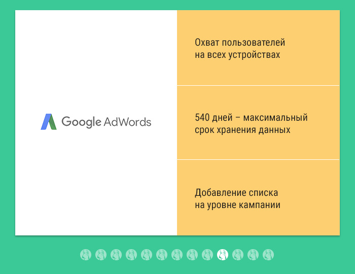 adwords_rlsa_digest_102016.jpg