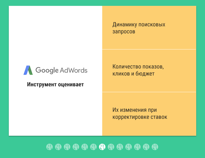 adwords_forecast_digest_102016.jpg