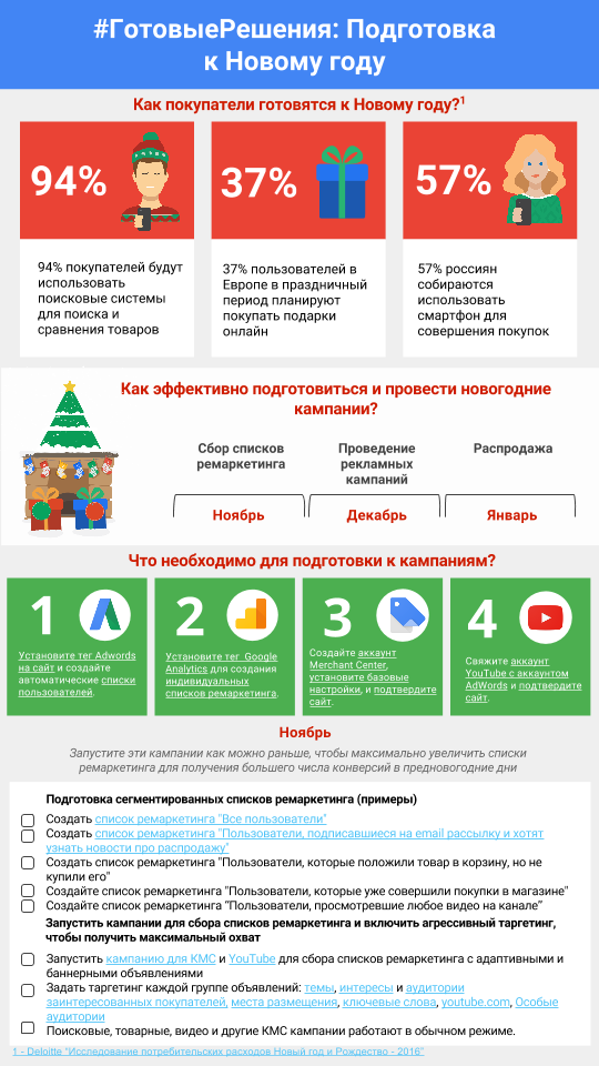 new_year_adwords