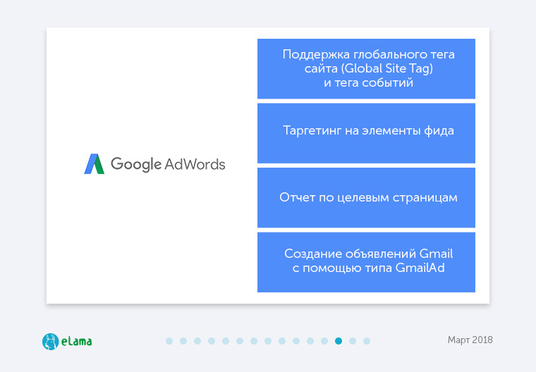 API AdWords