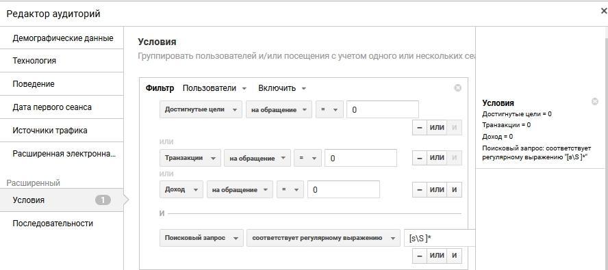 Пользователи, выполнявшие поиск, но не совершившие конверсию