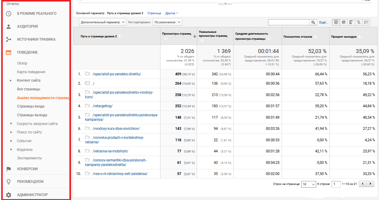 отчет Google Analytics