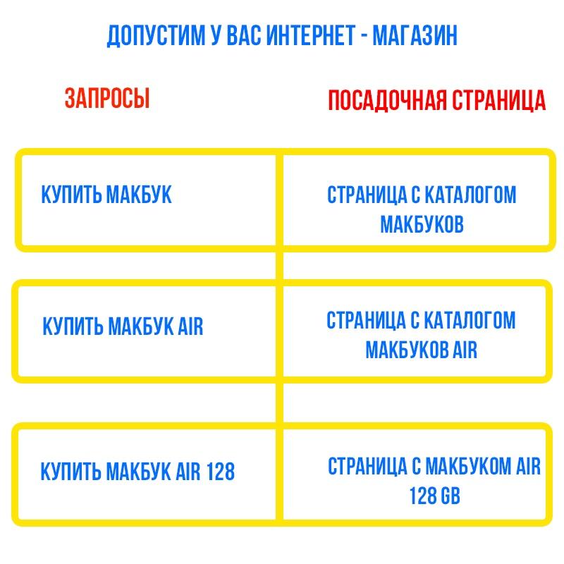 1_personalizaciya_predlozheniya.jpg