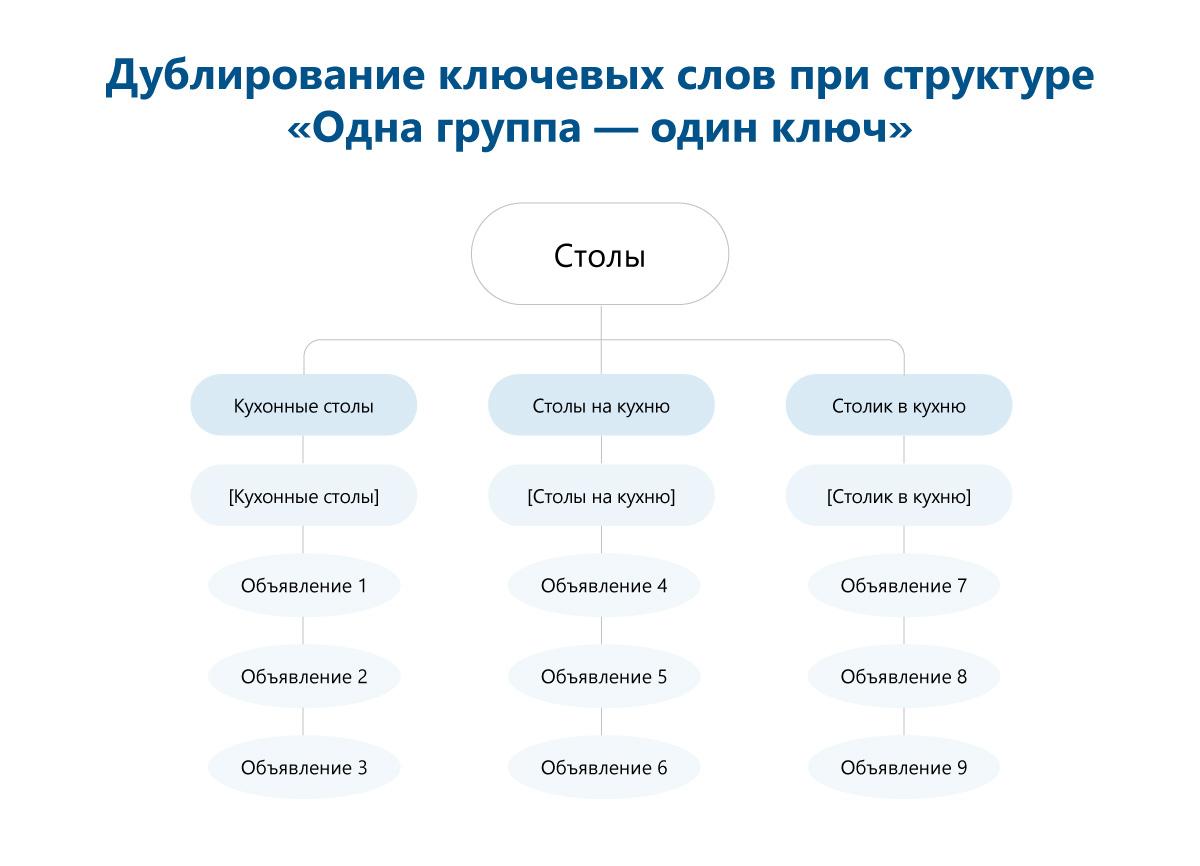 2_dublirovanie_grupp.jpg