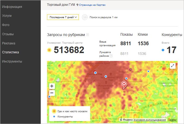 Тепловая карта Яндекса
