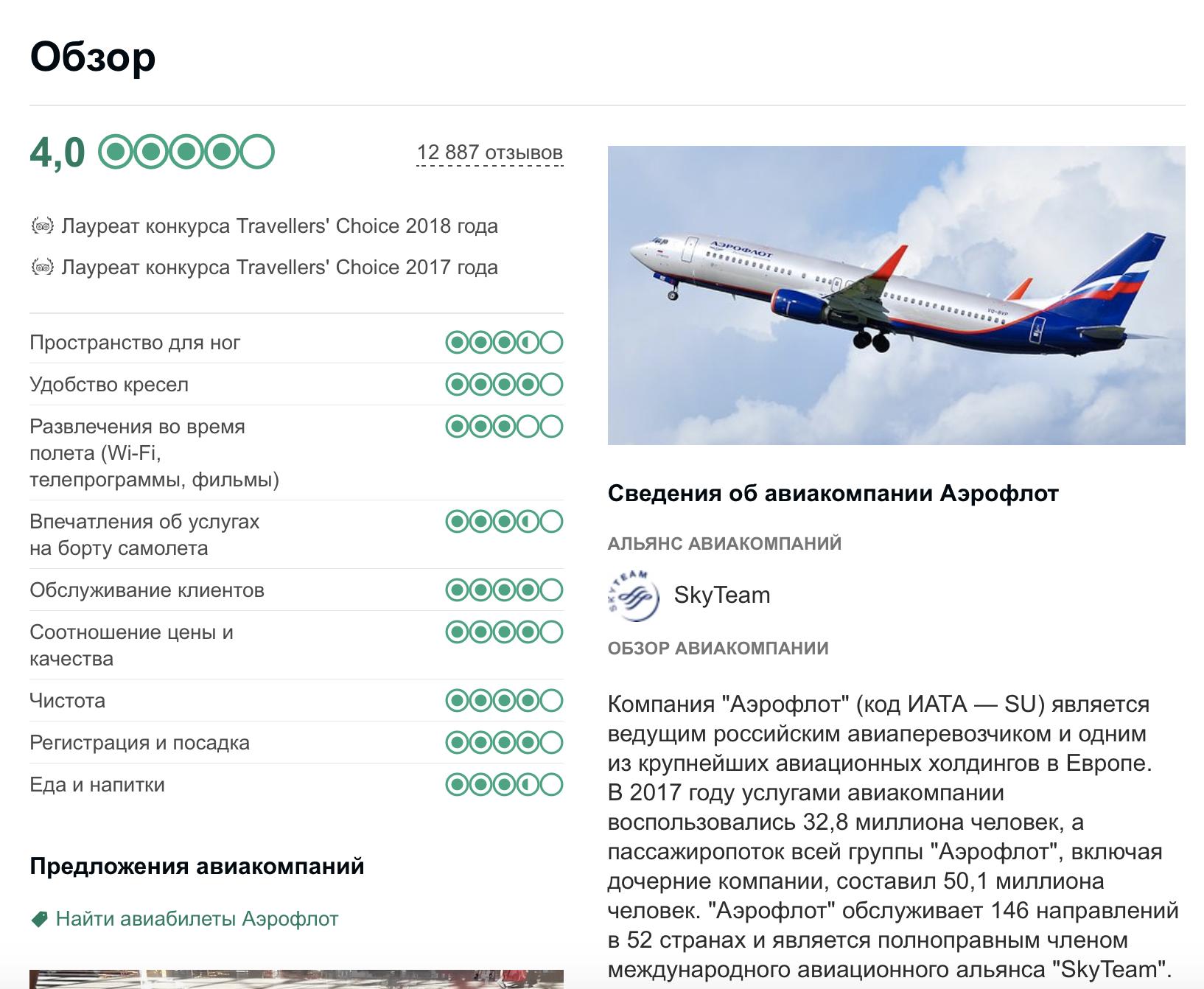 Карточка «Аэрофлота» на TripAdvisor