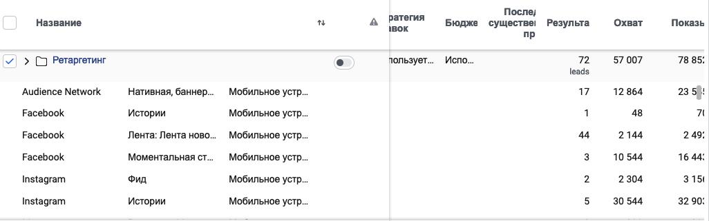 Интерфейс Audience Network: ретаргетинг