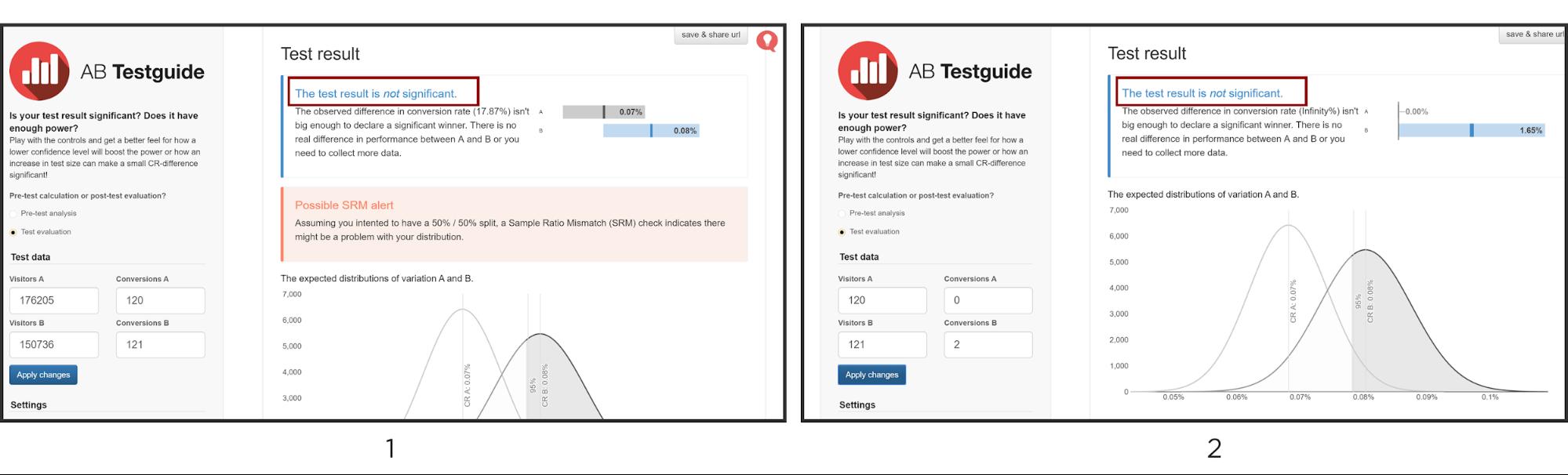 Работа в инструменте A/B Testguide