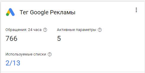 Пример подключенного тега Google Ads
