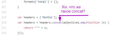 Что такое concat