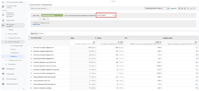 Использование регулярных выражений в отчете Google Analytics: фильтрация запросов