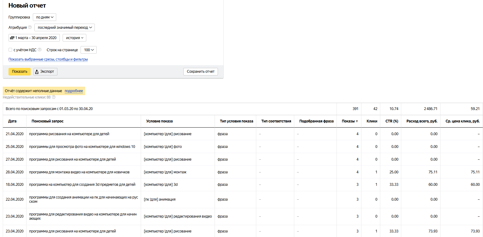 Отчет по поисковым запросам с группировкой по дням
