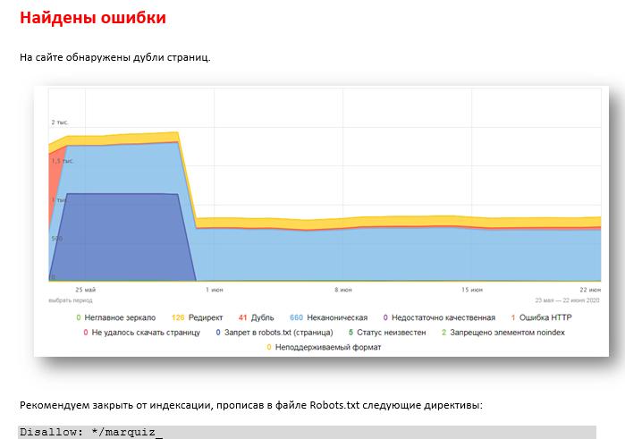 оптимизация сайта Балашов