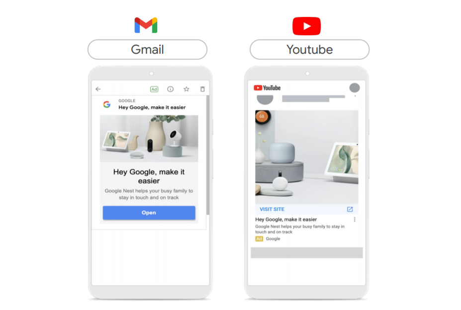 Gmail, YouTube